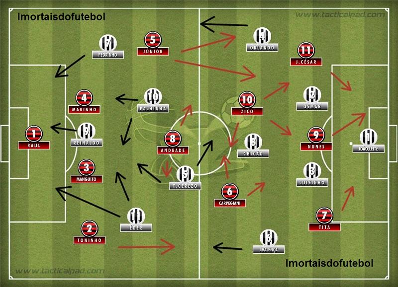 Os times em campo: marcação compacta no meio de campo e presença de Zico favoreceram o time carioca no duelo tático entre Coutinho e Cardoso.