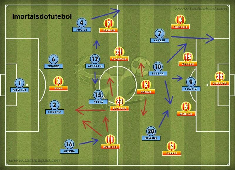 Os times em campo: em um confronto sem favoritos, pesou a favor do Uruguai a força no ataque. O problema foi a falta de pontaria e a perigosa correria imposta por Gana.