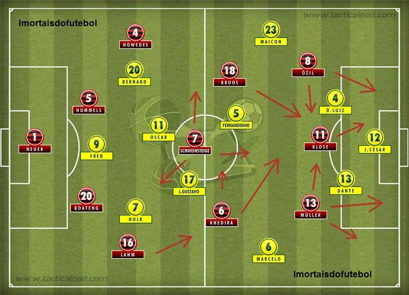 Os times em campo: com todos os espaços possíveis, a Alemanha aplicou seu jogo coletivo e colocou o Brasil na roda.