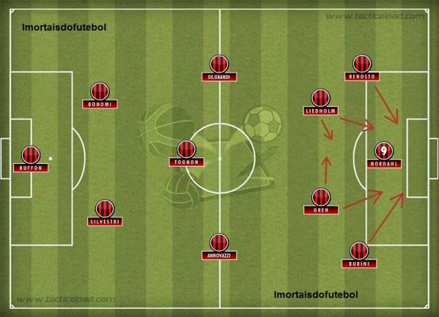 O Milan campeão italiano de 1950-1951: o ataque trabalhava para Nordahl marcar gols. E ele correspondia com perfeição.