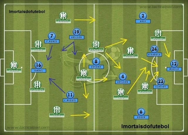 Os times em campo: mesmo cheio de desfalques, o Palmeiras goleou o Grêmio com muita intensidade ofensiva e lampejos de talento de seus jogadores.