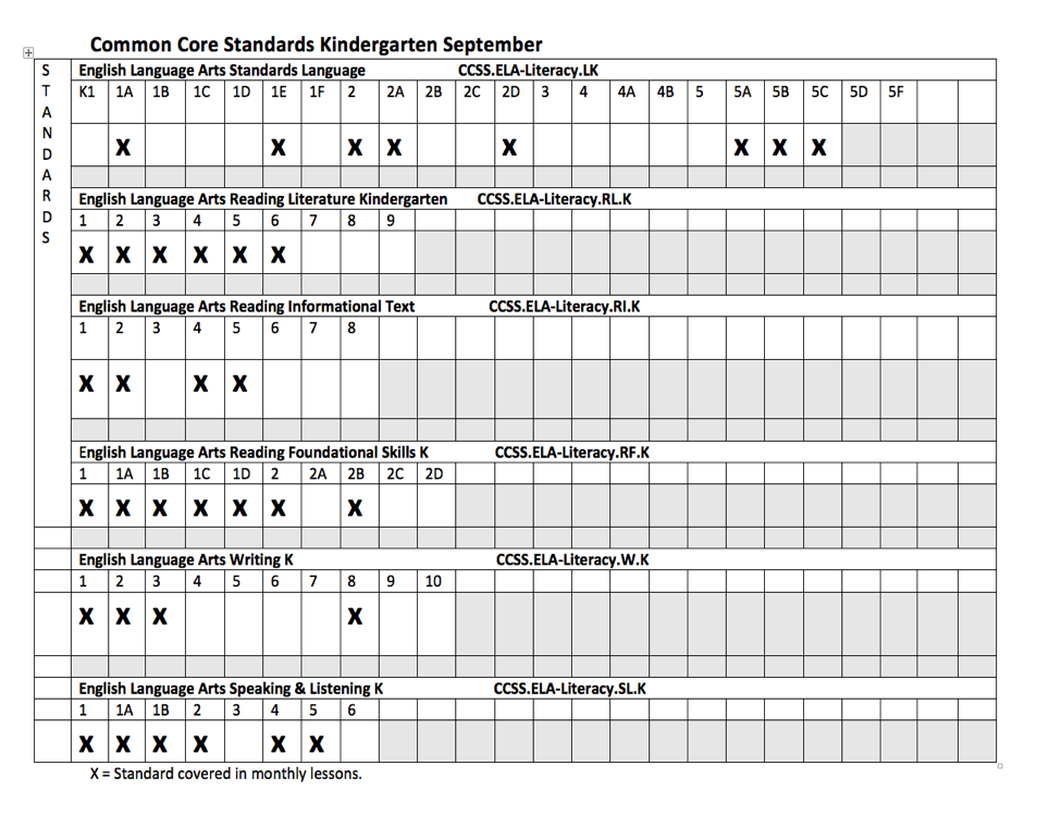 Common Core Alignment ELA