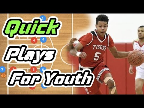 Man To Man Quick Hitter Basketball Plays For Youth