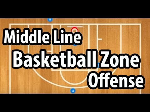 Middle Line Zone Basketball Offense vs 2-3 Zone Defense   Youth Basketball Plays