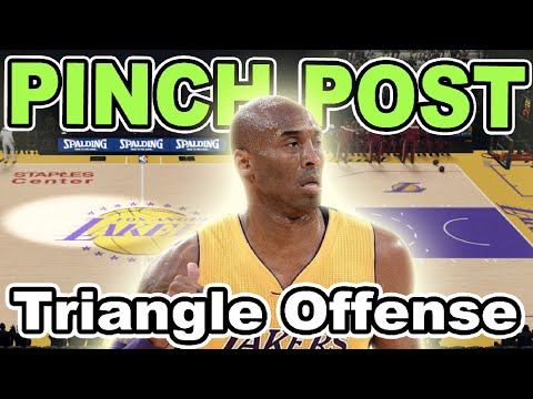 Pinch Post Triangle Basketball Offense Play