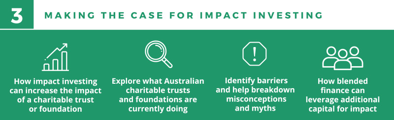 03-making-the-case-for-impact-investing