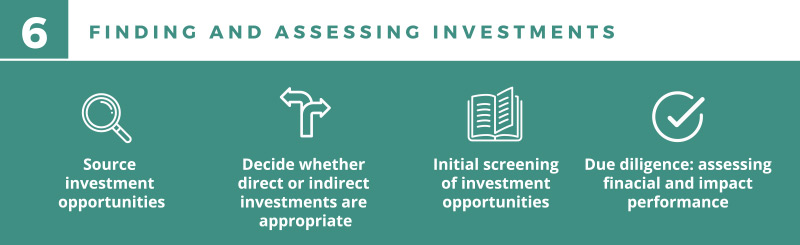 06-finding-and-assessing-investments