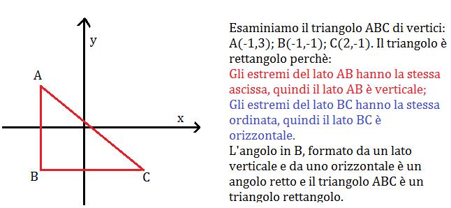 I Poligoni Nel Piano Cartesianomatematica Terza Media E