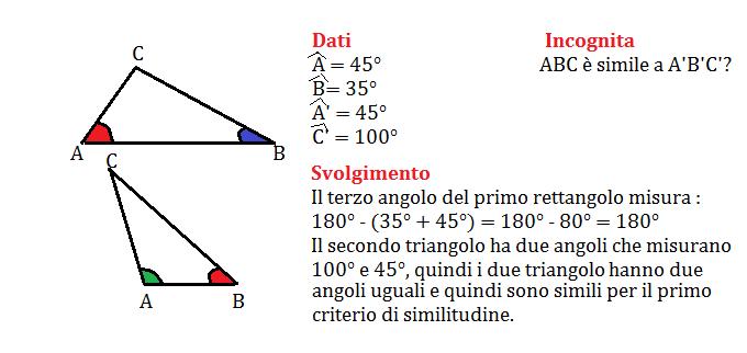 Problemi Sui Criteri Di Similitudine Dei Triangoli Per La