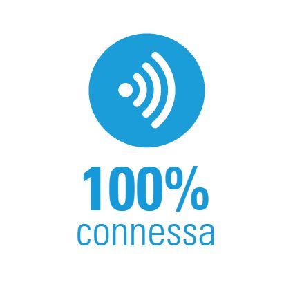 Aixam Empoli, Concessionario Aixam, concessionario Aixam Empoli, minicar elettriche ed ecologiche