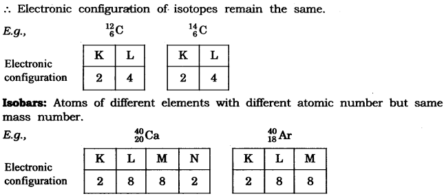 ncert-solutions-class-9-science-chapter-4-structure-atom-12