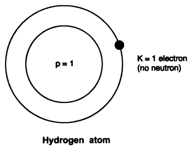 ncert-solutions-class-9-science-chapter-4-structure-atom-13