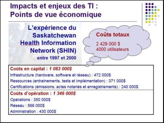 Expérience du Saskatchewan Health Information Network (SHIN) entre 1997 et 2000