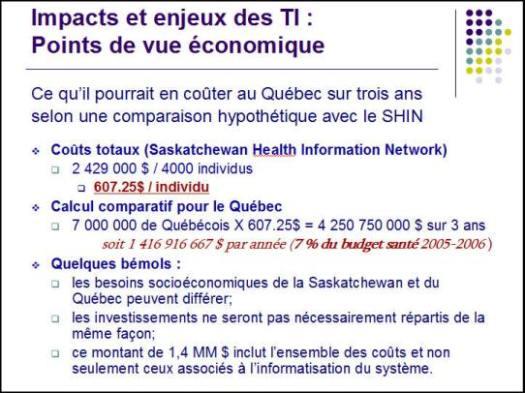 Comparaison avec le SHIN : coûts possibles pour le Québec (sur trois ans)