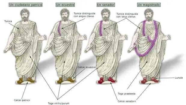 Diferencias notables entre la nobleza dada su vestimenta. Cuatro hombres romanos vistiendo la toga.