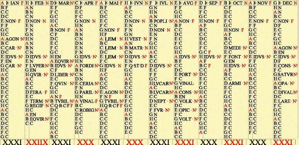 Reconstrucción del calendario romano durante los tiempos imperiales.