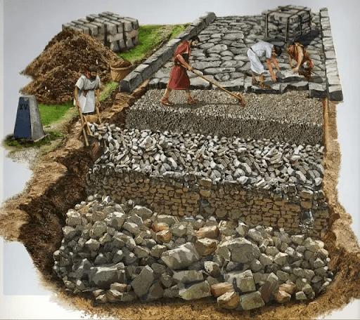 Camino romano en construcción. Las medidas de longitud romanas como el pie estandarizaron la construcción de caminos.