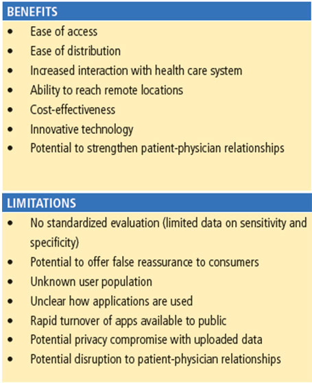 Benefits and limitations of digital health tools