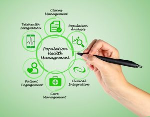 Population Health Management
