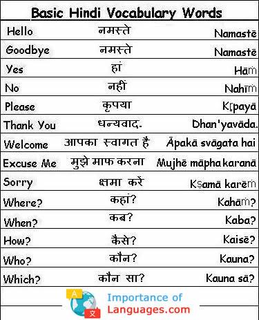 basic hindi words