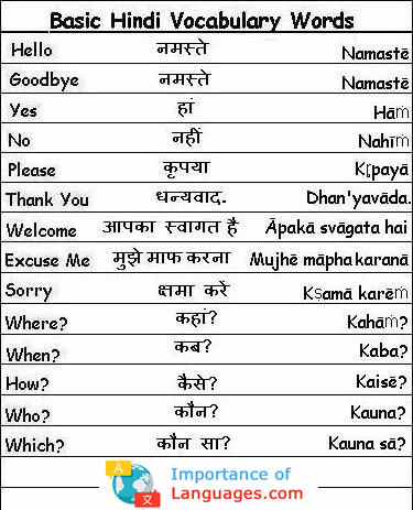basic hindi words