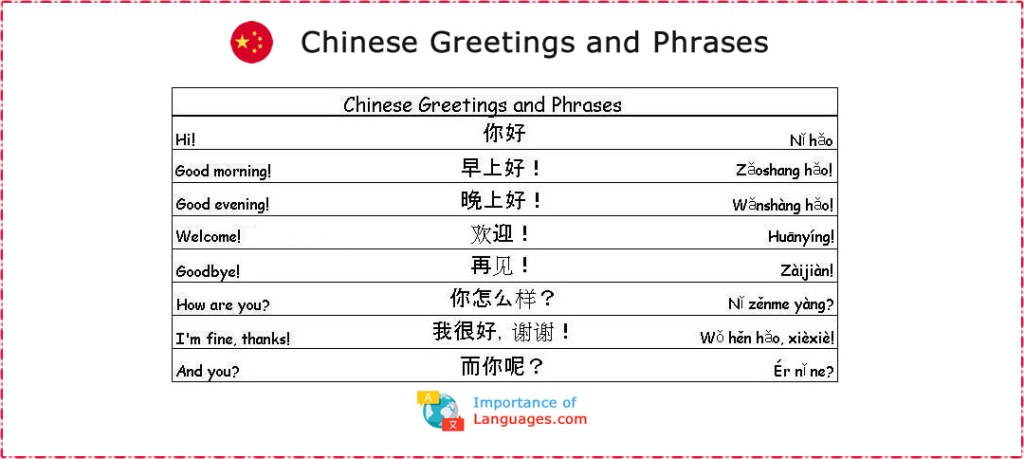 Chinese Greetings and Phrases
