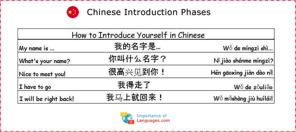 Common Chinese Phrases: How to Introduce Yourself in Chinese