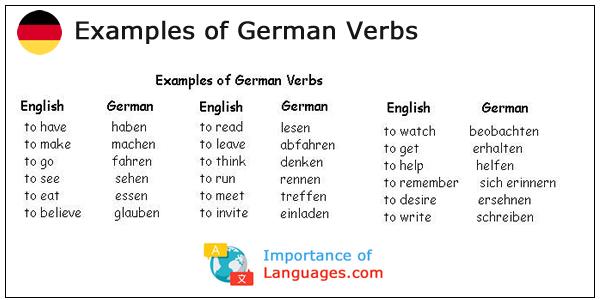 Examples of German Verbs