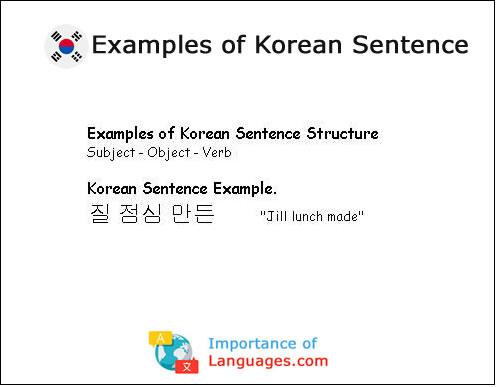 Examples of Korean Sentence