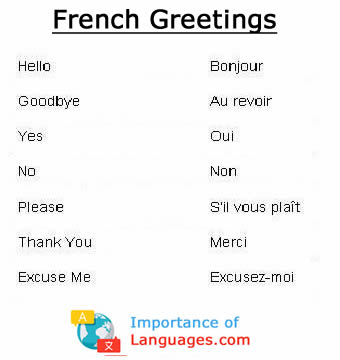 Learn french language guide english to french guide greetings in french m4hsunfo