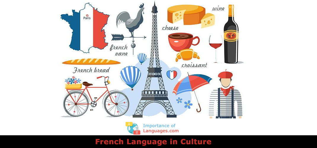 French Language in Culture