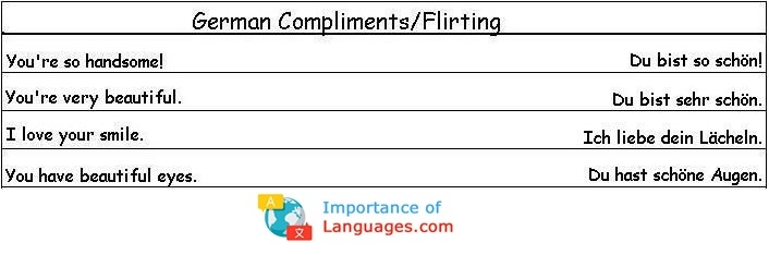 German Compliments Flirting Phases