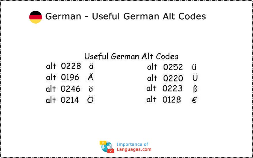 German Useful German Alt Codes