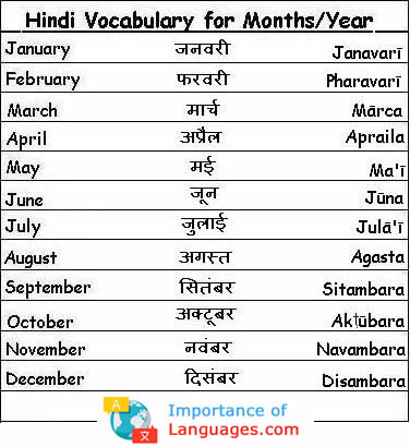 hindi words for months years