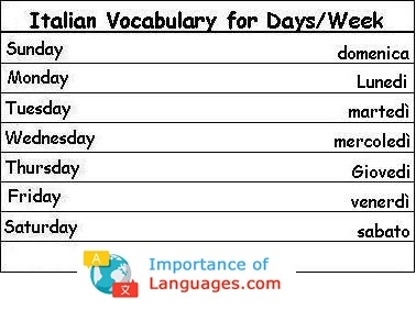 Italian Words for Days / Week
