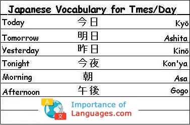 Japanese Words For Times / Day