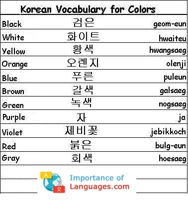 Korean Words for Colours