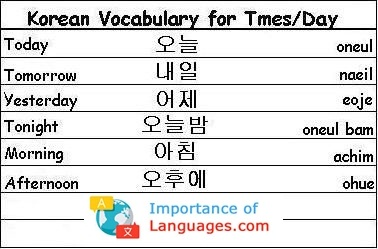 Korean Words for Times / Days