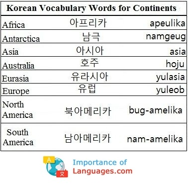 Korean Words for Continents