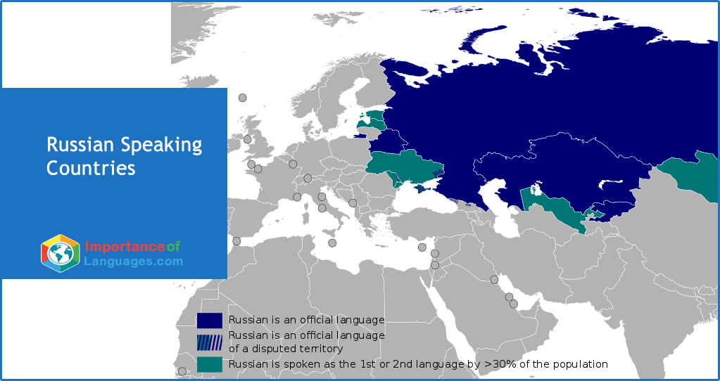 List of Russian Speaking Countries