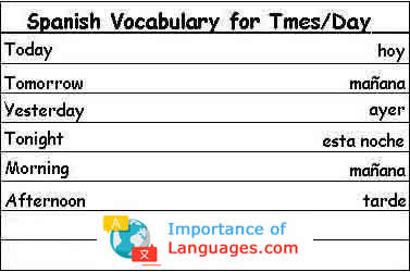 Spanish Vocabulary for Times & Days