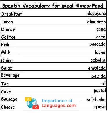 Spanish Vocabulary Words Meal times Food