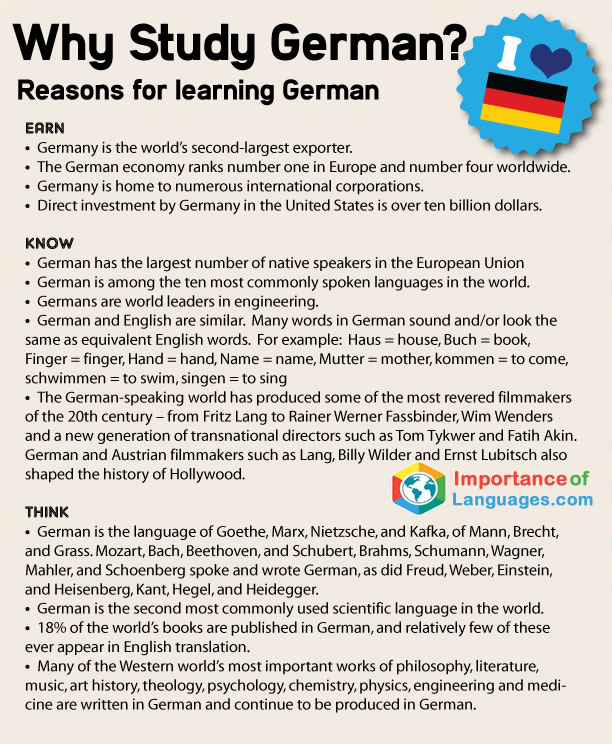 Why study German Summary?