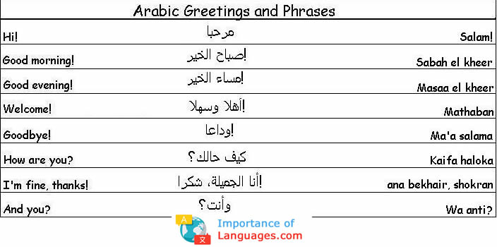 common arabic greetings