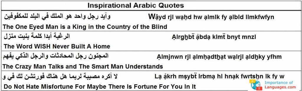 inspirational arabic quotes