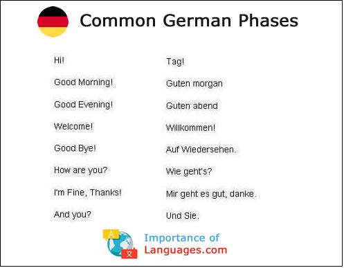 Common German phases