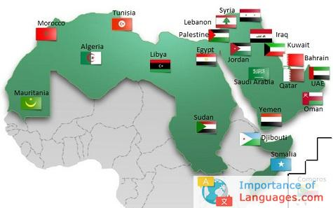 Example of Arabic Language Countries