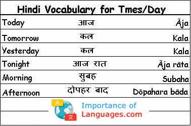 hindi words for times / days