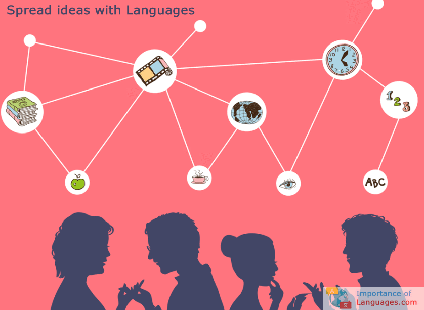 spreading ideas languages