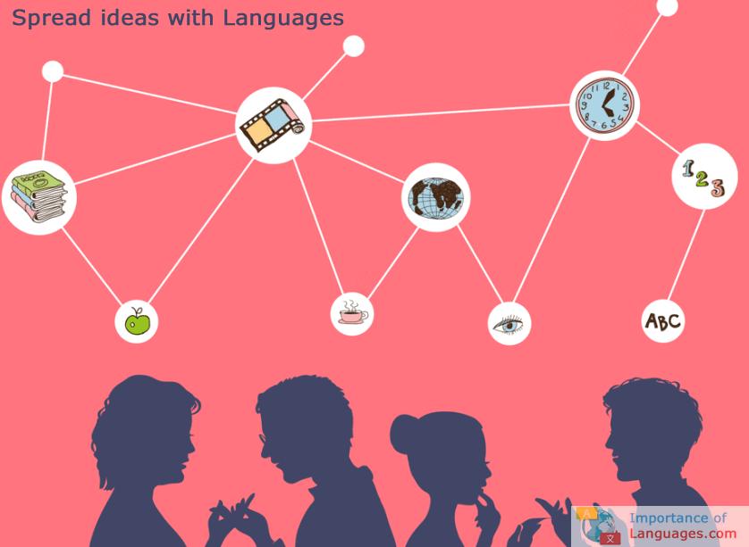 spreading ideas languages